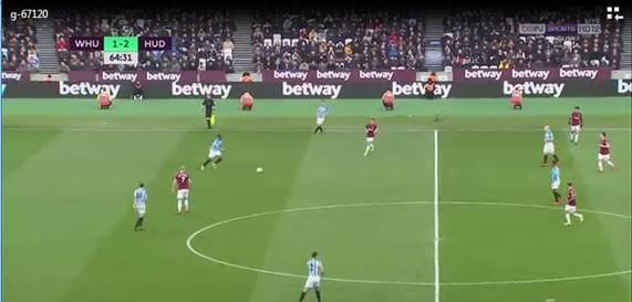 West Ham Huddersfield Premier League Tactical Analysis