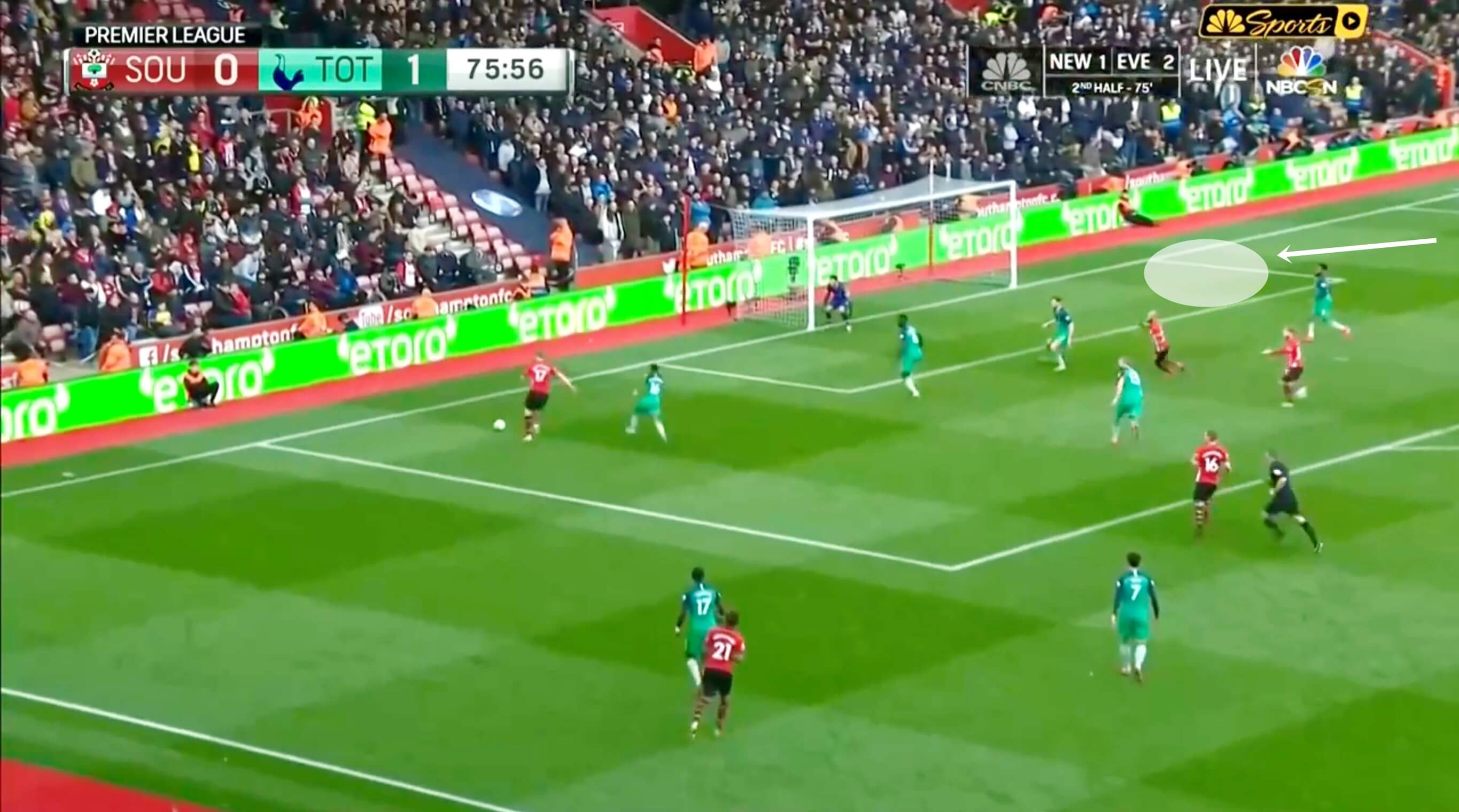 Southampton vs Tottenham Premier League 2018/19 Tactical Analysis