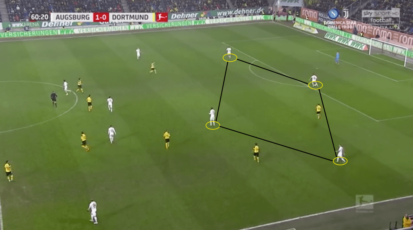 Augsburg Borussia Dortmund Bundesliga Analysis Tactical Analysis