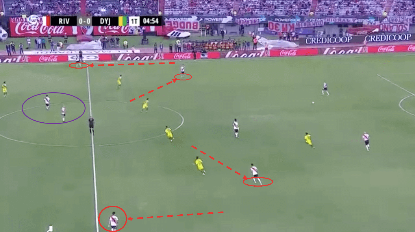 Marcelo Gallardo River Plate Superliga Analysis Tactical Analysis