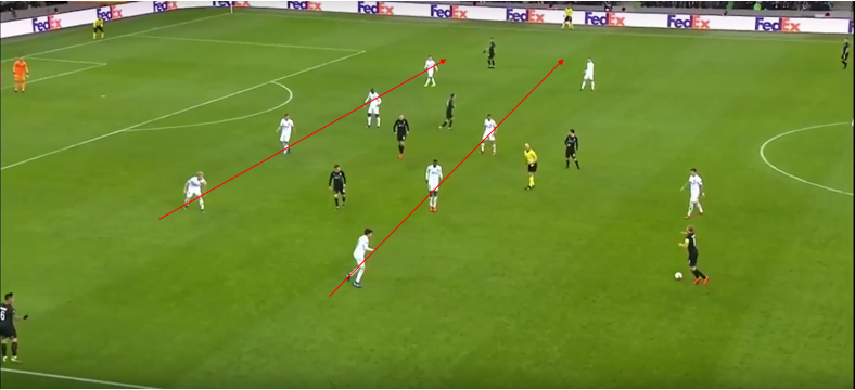 Krasnodar Valencia Europa League tactical analysis