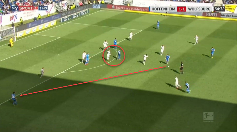 Bundesliga 2018/19: Hoffenheim vs Wolfsburg Tactical Analysis Statistics