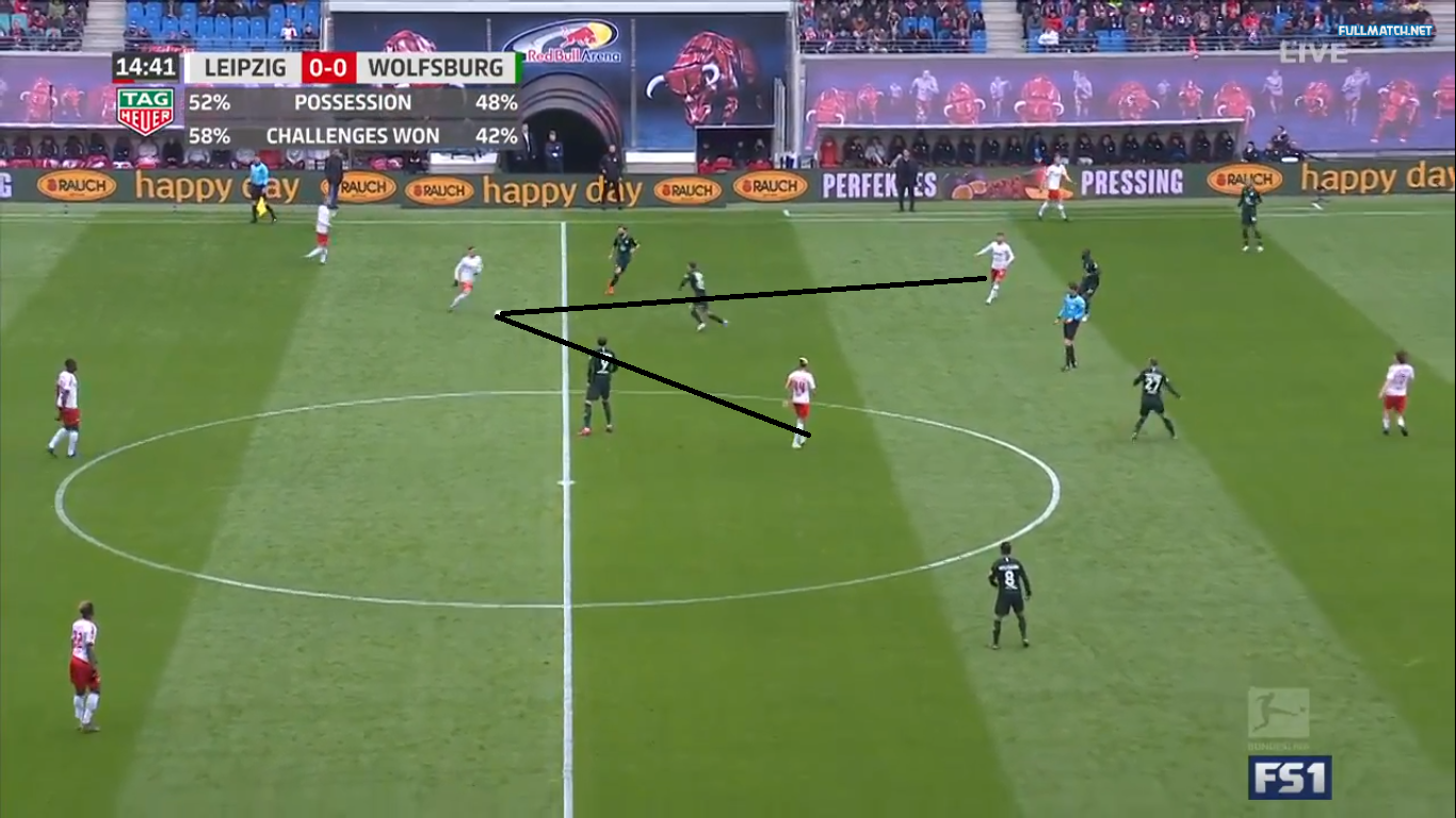Bundesliga: RB Leipzig vs Wolfsburg Tactical Analysis Statistics