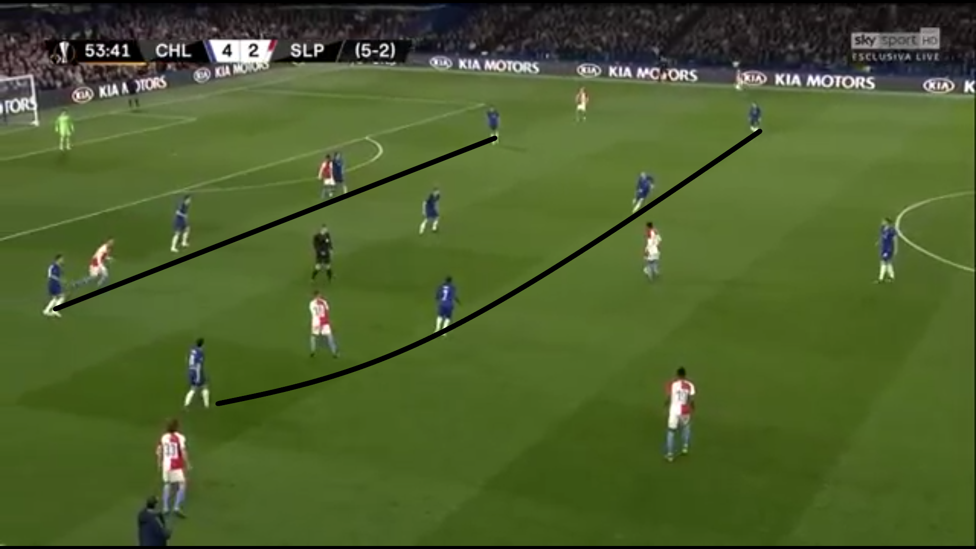 Chelsea Slavia Europa League 2018/19 tactical analysis