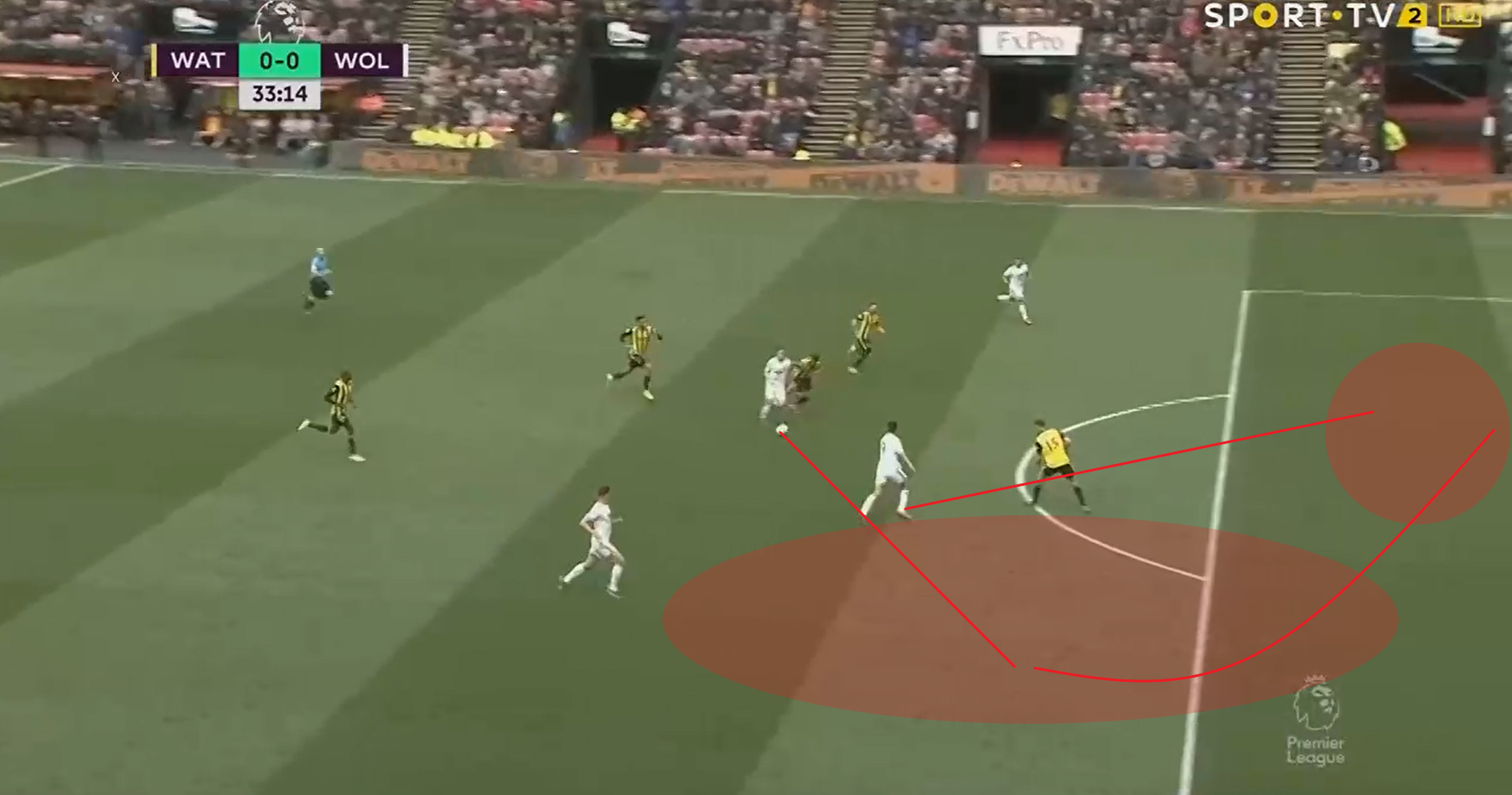 Premier League 2018/19 Tactical Analysis Statistics: Watford vs Wolves