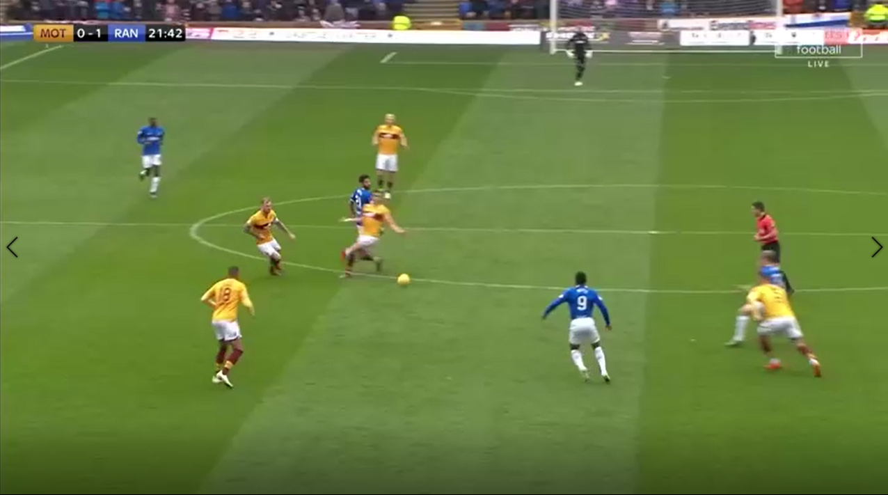 2018/19: Motherwell vs Rangers Tactical Analysis Statistics