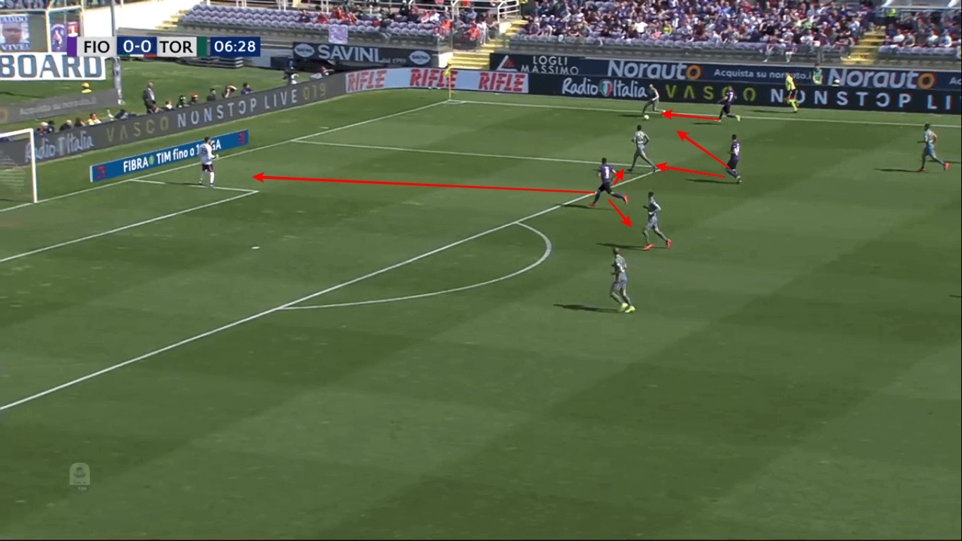 Serie A 2018/19 Tactical Analysis: Fiorentina vs Torino