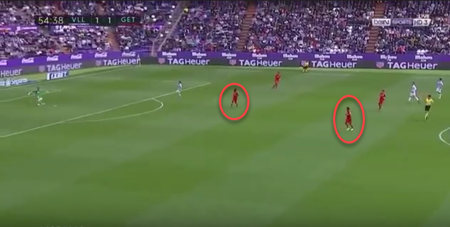 La Liga 2018/19: Real Valladolid vs Getafe Tactical Analysis Statistics