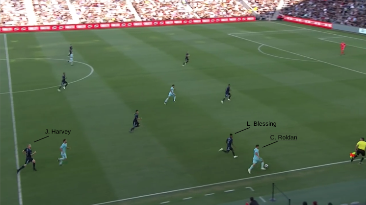 LAFC Seattle Sounders MLS 2019 20 Tactical Analysis Statistics