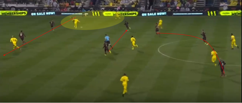 Columbus Atlanta MLS Tactical Analysis Statistics