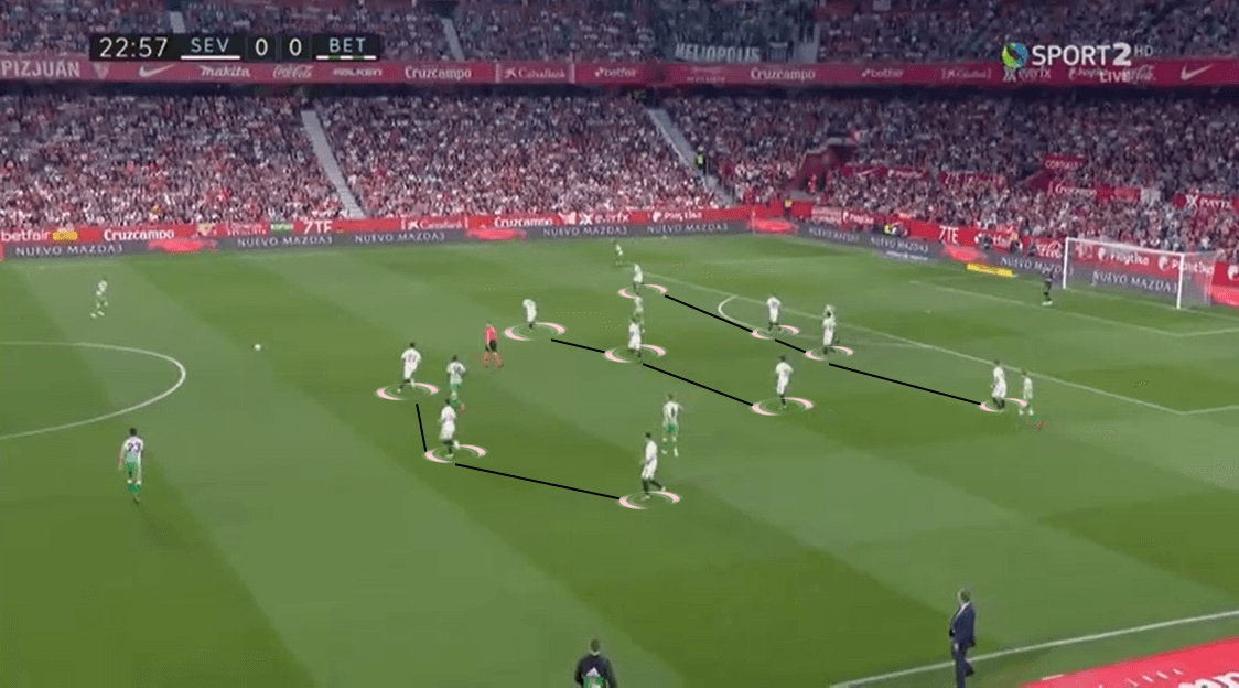 La Liga 2018/19: Sevilla vs Real Betis Tactical Analysis Statistics