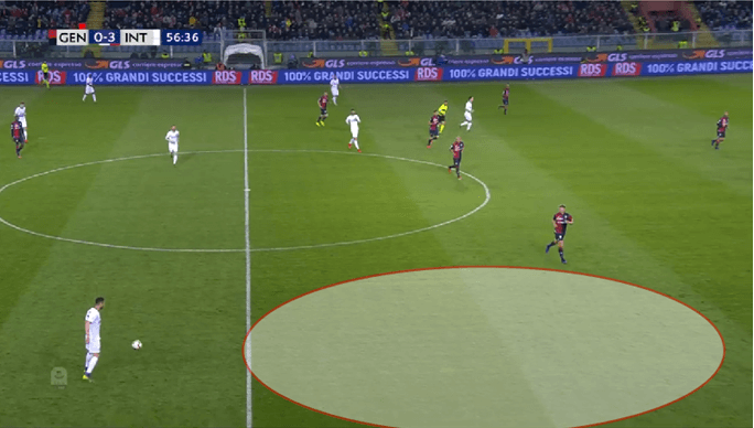 Genoa Inter Milan Serie A Tactical Analysis Analysis