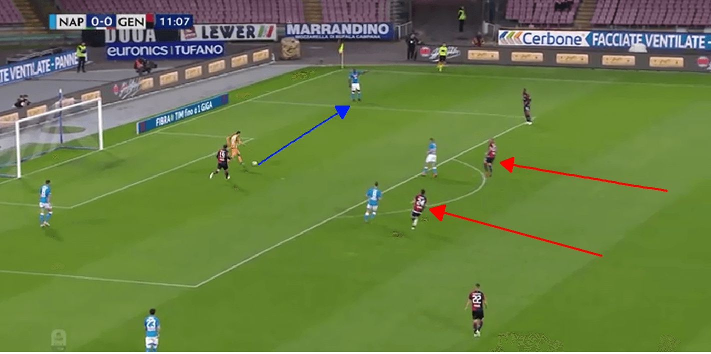 Serie A 2019: Napoli vs Genoa Tactical Analysis Statistics