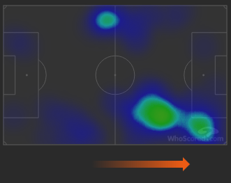 Hudson-Odoi's heatmap ( Courtesy - whoscored.com)