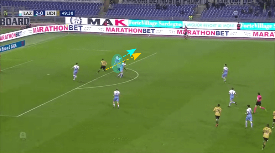 Serie A 2018/19: Lazio vs Udinese Tactical Analysis Statistics
