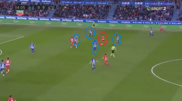 alaves-atletico-madrid-tactical-analysis-analysis
