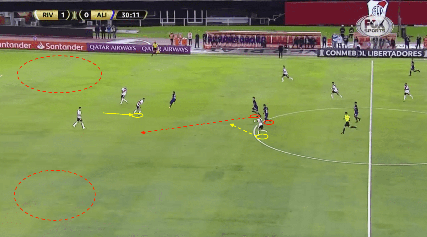 Copa Libertadores 2018/19 River Plate Alianza Lima Analysis Tactical Analysis