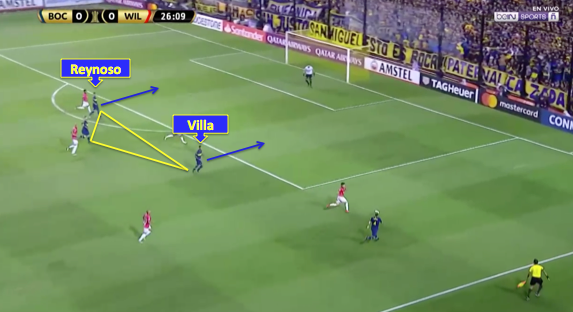 Reynoso and Villa changing natural positions