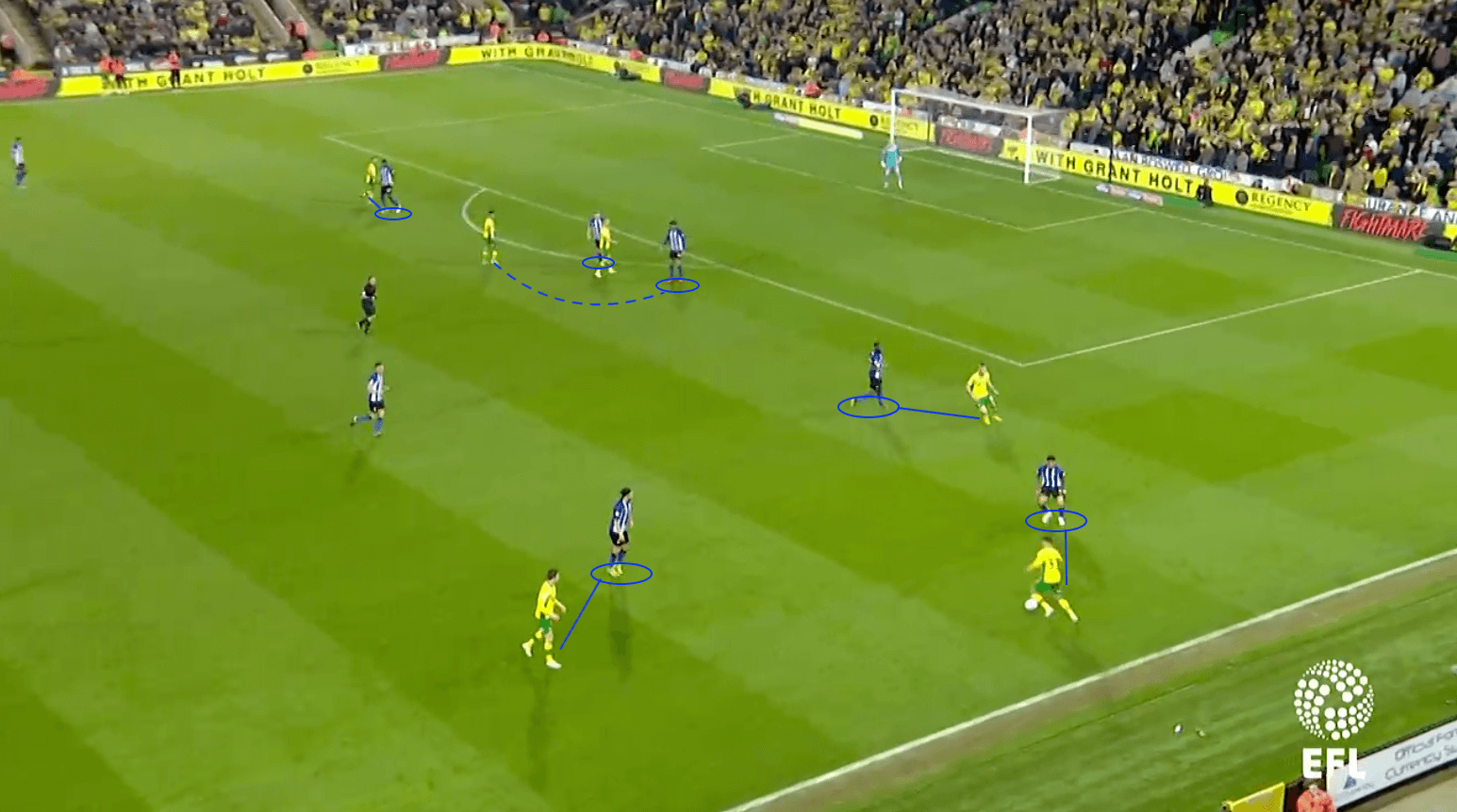 English Championship 2018/19: Norwich City vs Sheffield Wednesday Tactical Analysis Statistics