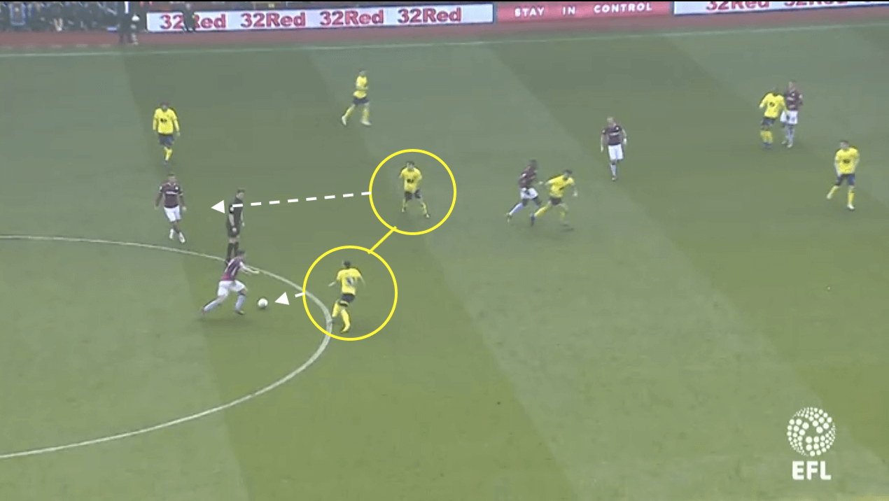 aston-villa-vs-blackburn-rovers-tactical-analysis-statistics