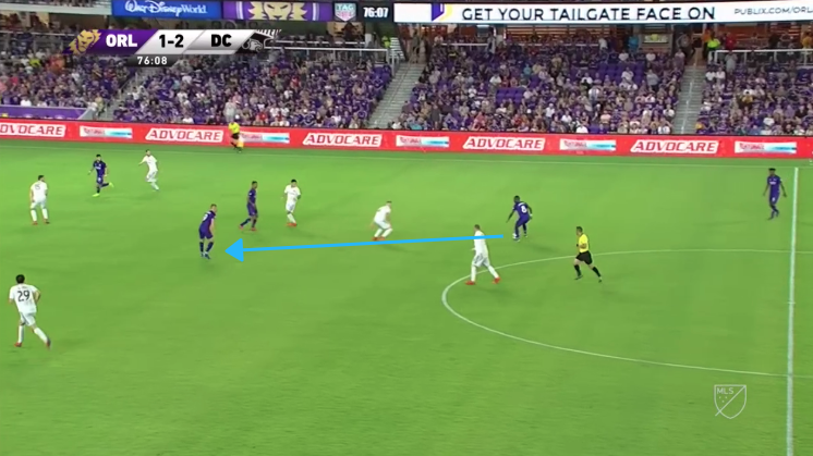 Orlando City DC United MLS Tactical Analysis StatisticsOrlando City DC United MLS Tactical Analysis Statistics