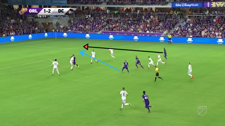Orlando City DC United MLS Tactical Analysis Statistics