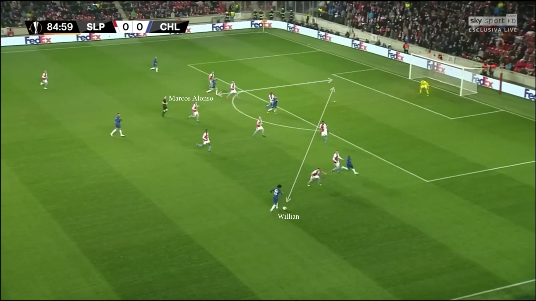 Europa League 2018/19: Slavia Prague vs. Chelsea Tactical Analysis Statistics