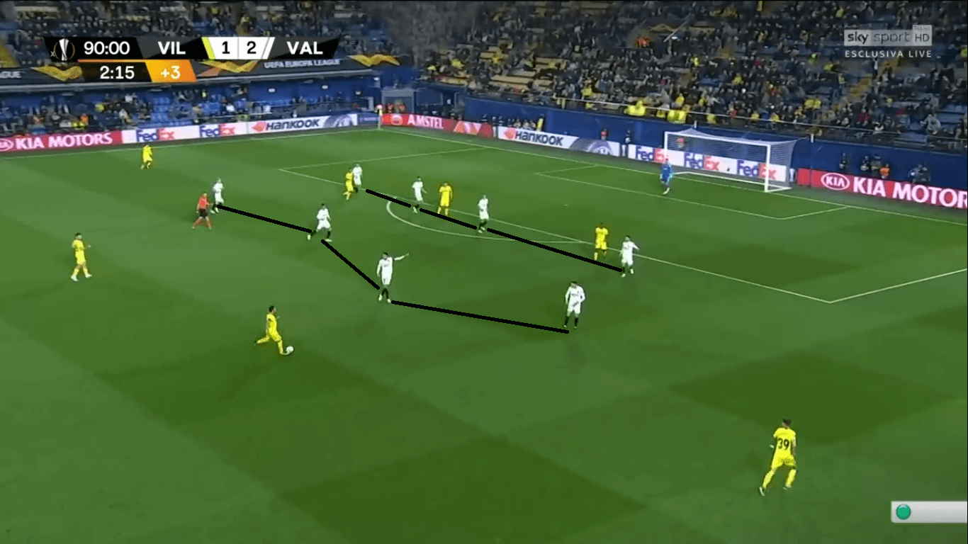 Villarreal-Valencia-Europa-League-Tactical-Analysis-Statistics
