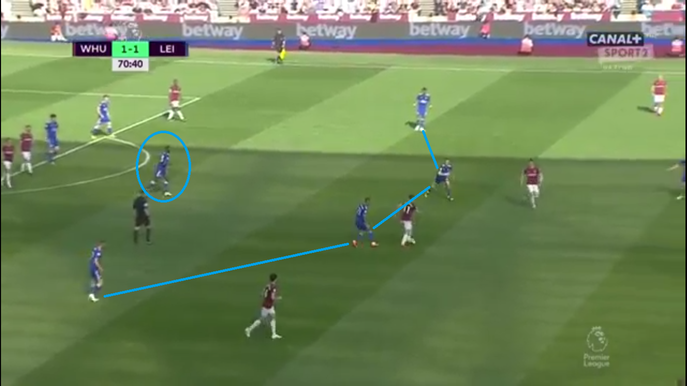 Premier League 2018/19: West Ham Leicester City Tactical Analysis Statistics