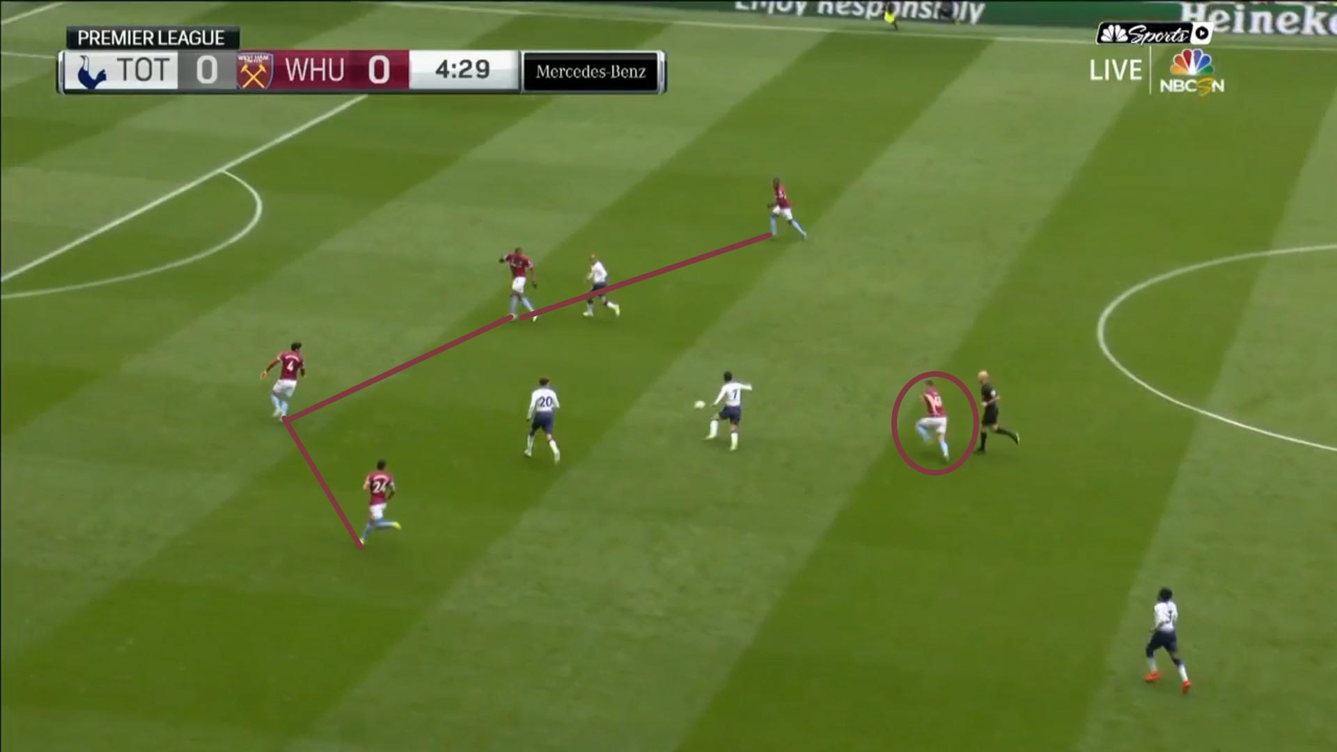 Premier League 2018/19: Tottenham vs West Ham Tactical Analysis Statistics