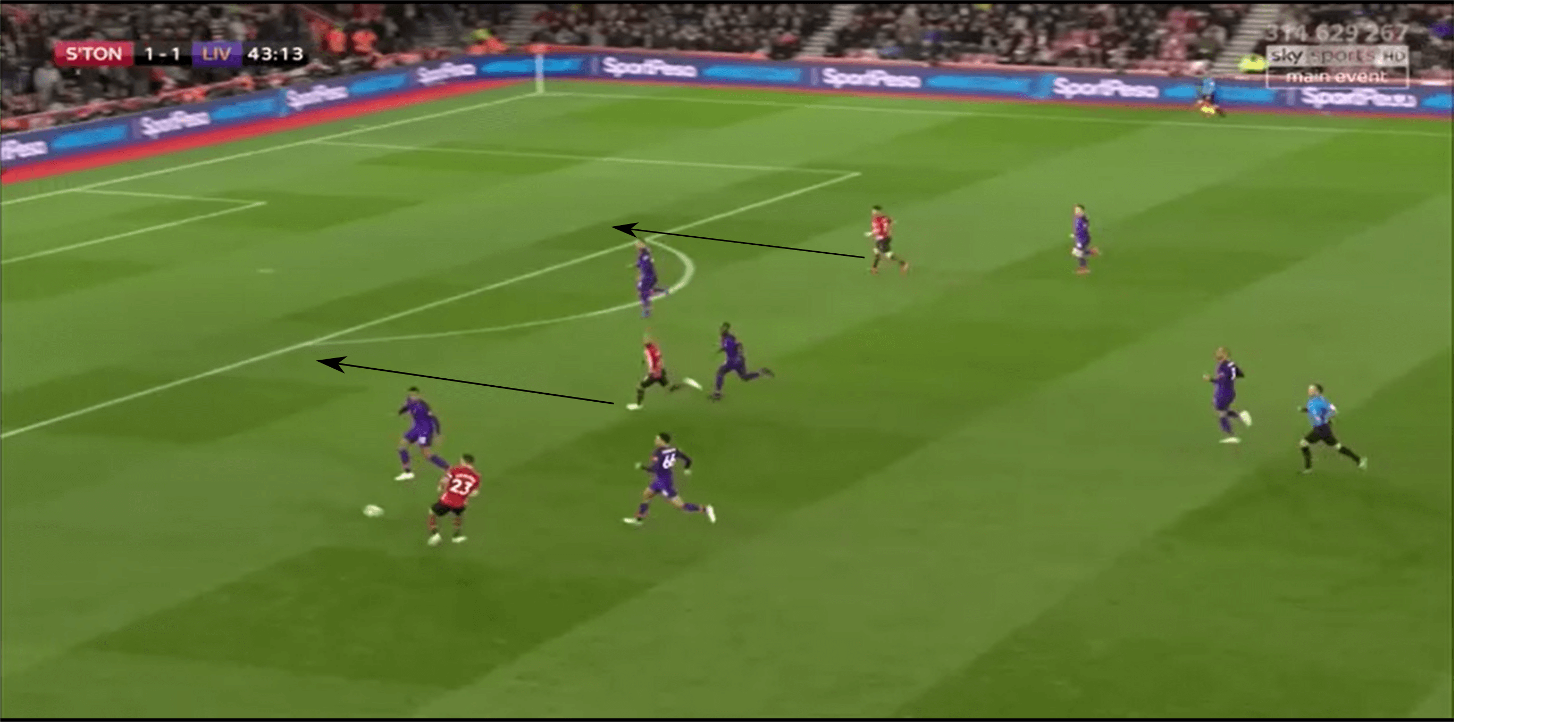 Southampton Liverpool Premier League Tactical Analysis Analysis