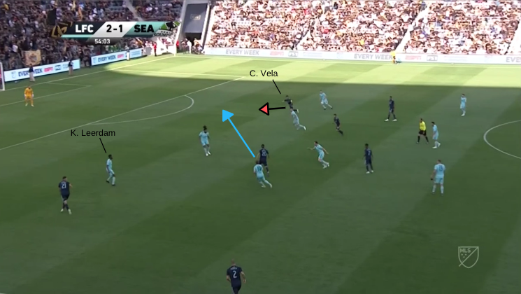 LAFC Seattle Sounders MLS Tactical 2019 20 Analysis Statistics