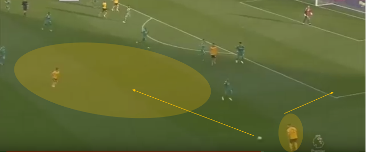 Watford Wolves Tactical Preview Tactical Analysis Analysis