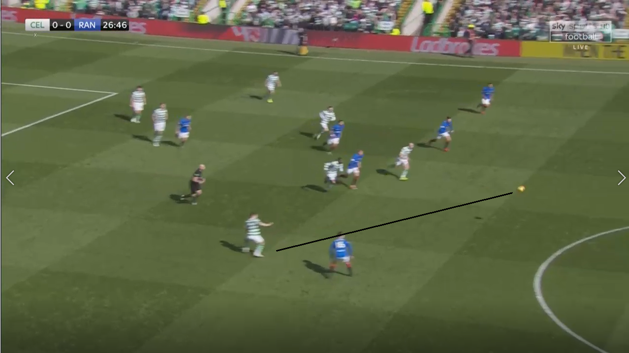 Celtic Rangers Scottish Premiership Tactical Analysis