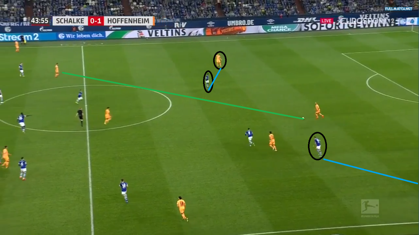 bundesliga-2018-2019-schalke-hoffenheim-tactical-analysis-statistics