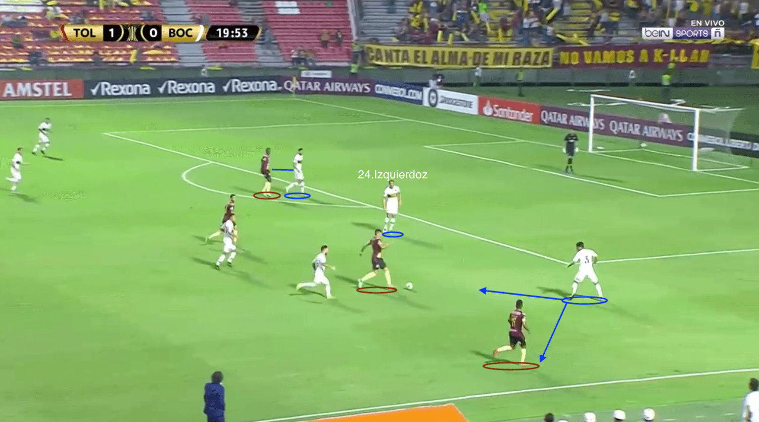 Copa Libertadores 2018/19 Tactical Analysis: Deportes Tolima v Boca Juniors