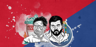 Liverpool Porto Champions League Tactical Analysis Statistics Preview