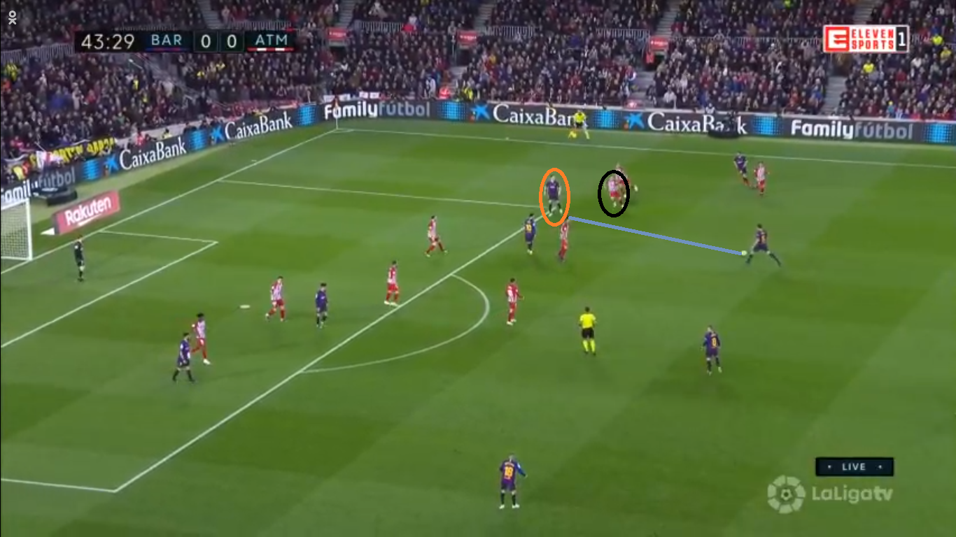 saul-atletico-madrid-tactical-analysis-analysis-statistics
