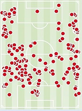 chris wilder sheffield united tactical analysis