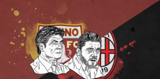 Serie A 2018/2019: Torino FC vs AC Milan Tactical Analysis Statistics
