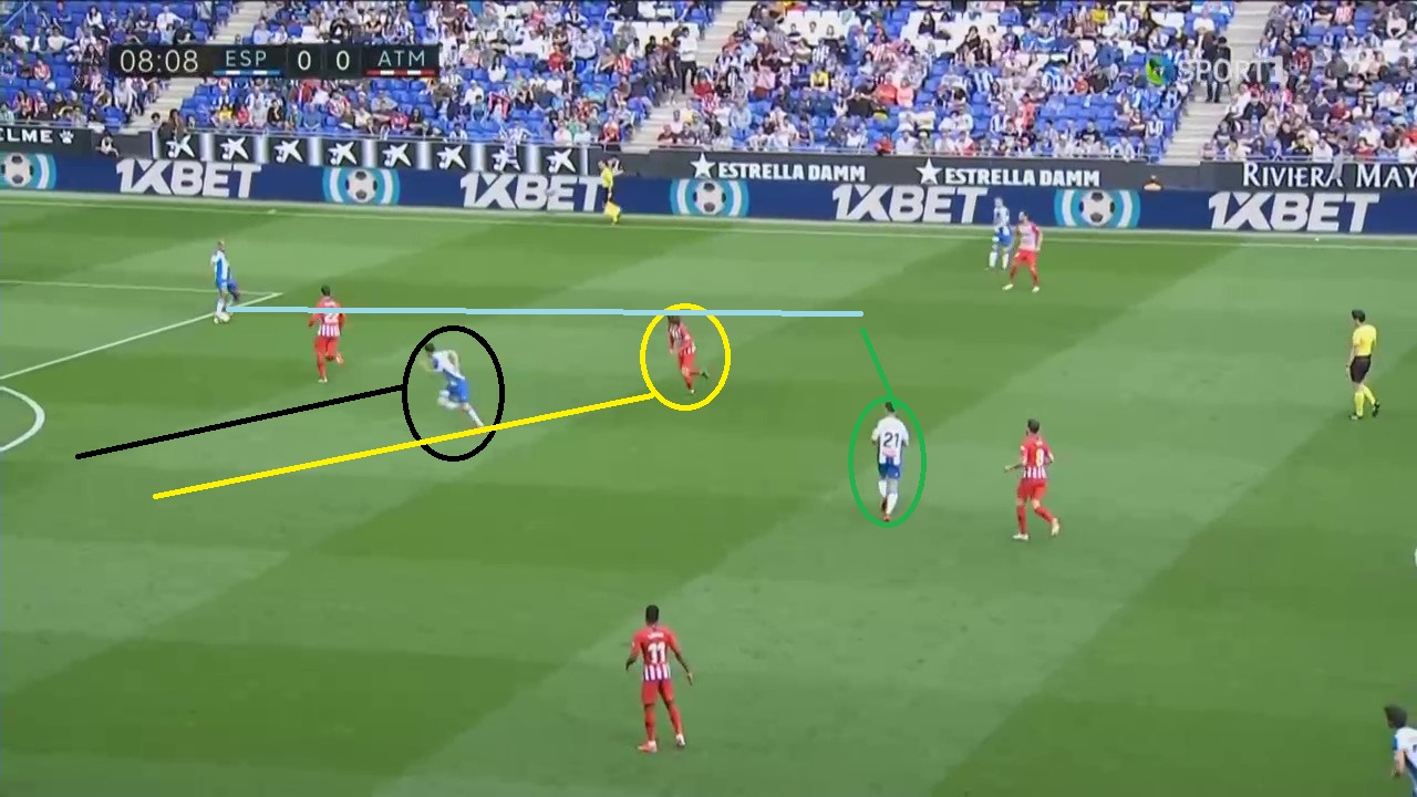 laliga-2018-2019-espanyol-atlético-madrid-tactical-analysis-statistics