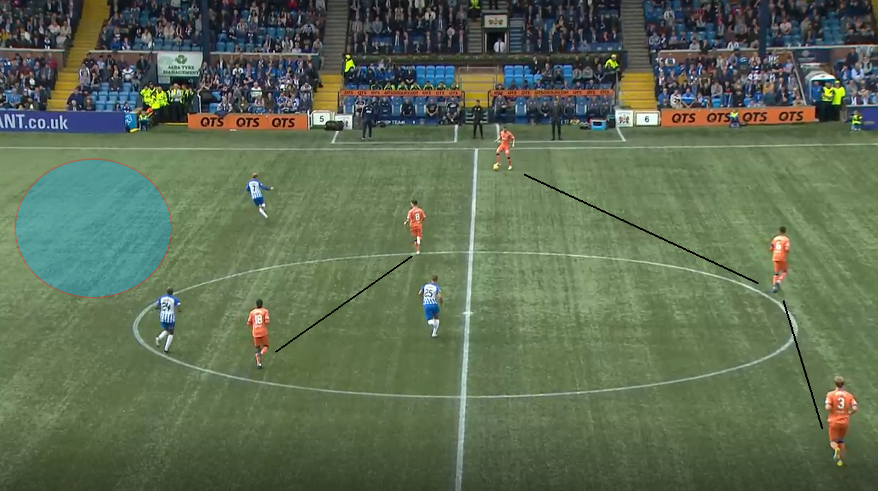 Scottish Premiership 2018/19 Tactical Analysis Statistics: Kilmarnock vs Rangers