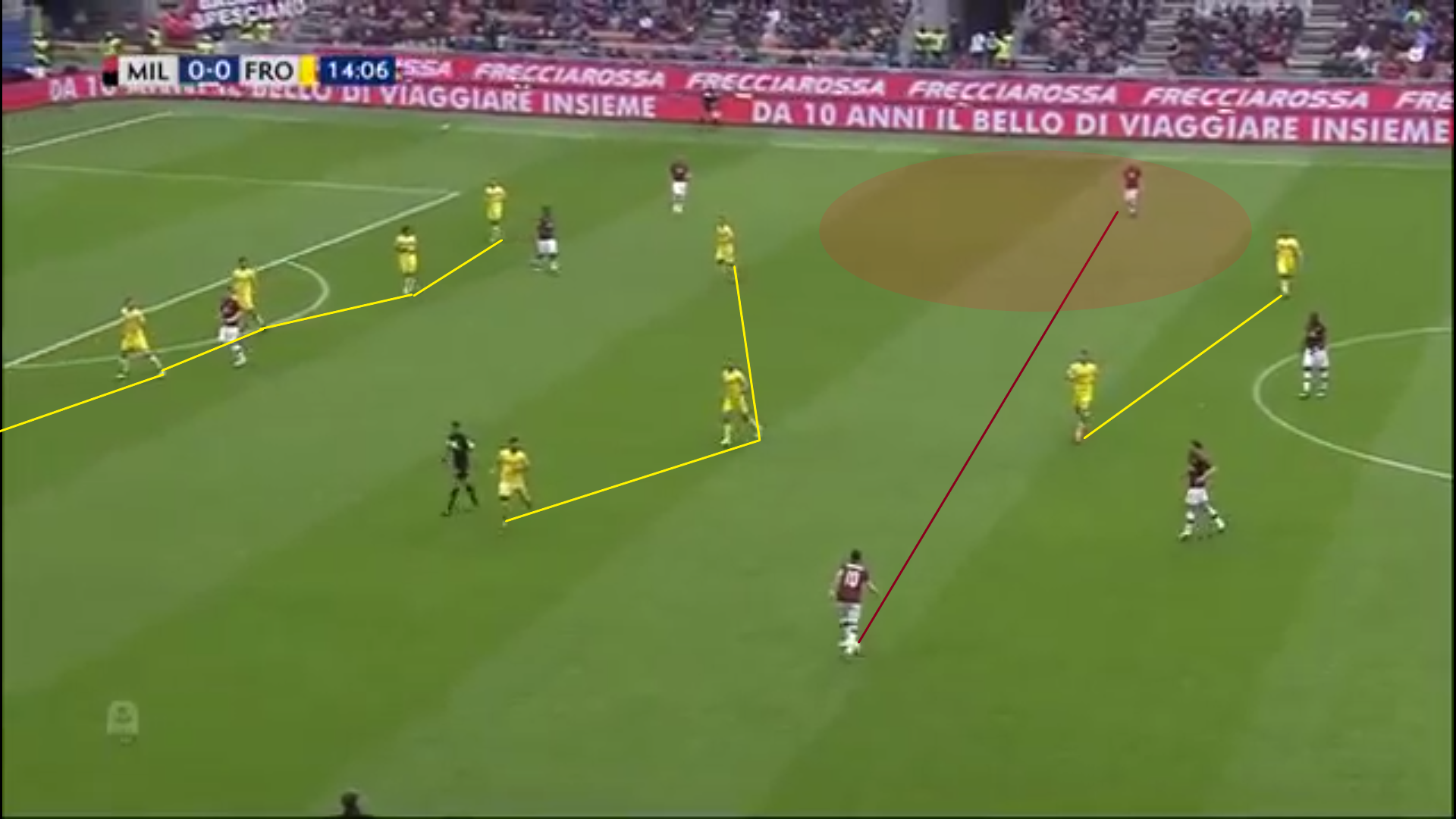 Serie A 2018/19 Tactical Analysis: AC Milan vs Frosinone