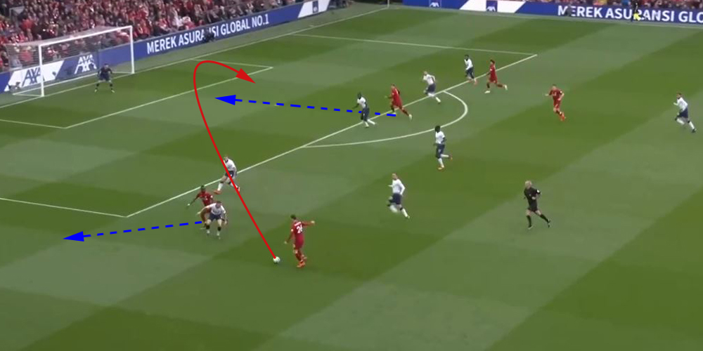 Champions League 2018/19 Final Tactical Preview: Spurs vs Liverpool