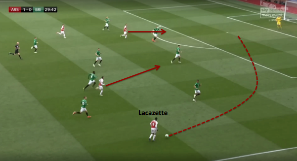 Alexandre Lacazette-Premier League-Arsenal-Tactical Analysis-Analysis-Statistics