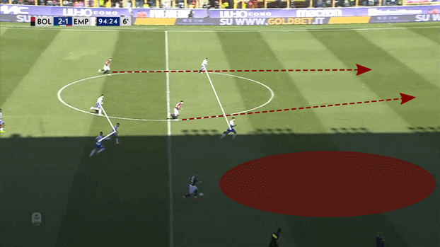 Serie A 2018/19: Empoli Tactical Analysis Statistics