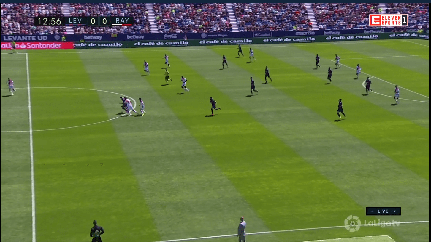 La Liga 2018/19 Levante vs Rayo Vallecano Tactical Analysis Statistics
