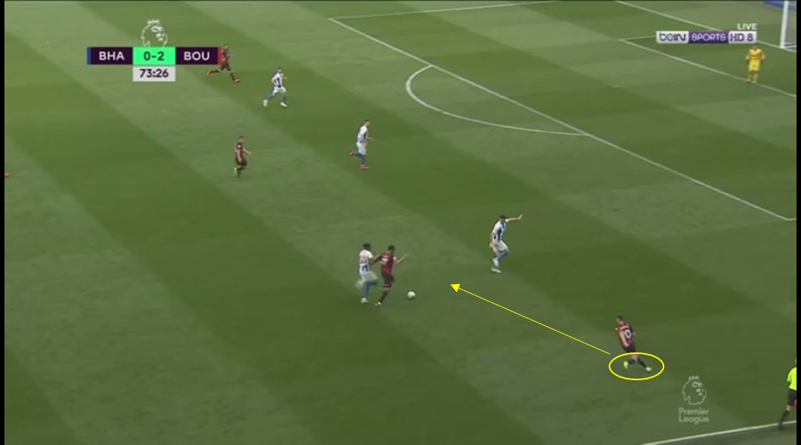 Premier League 2018/19 Tactical Analysis: David Brooks Bournemouth