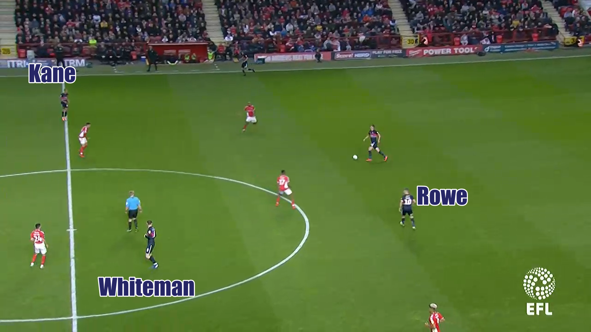 League One Play-Off 2018/19 Tactical Analysis: Charlton Athletic vs Doncaster Rovers