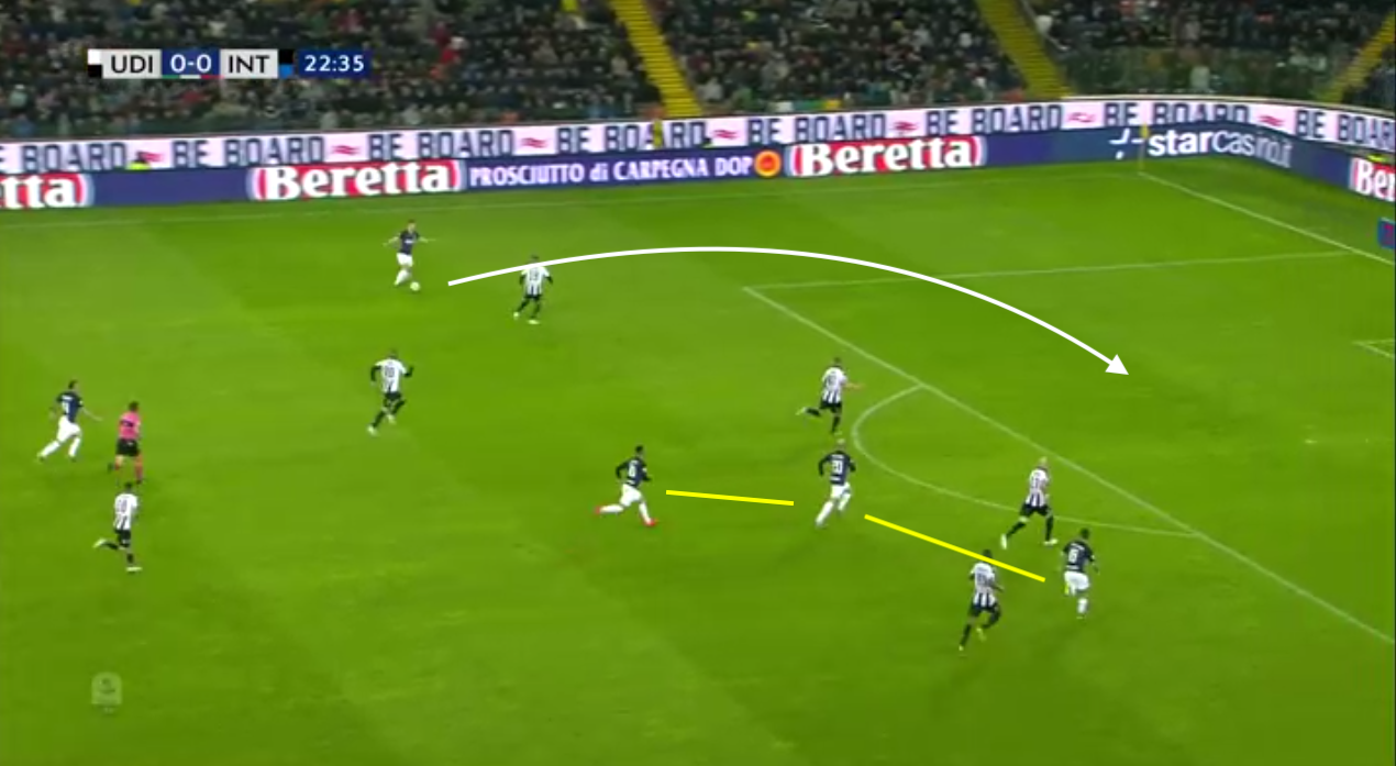 serie-a-2018-2019-udinese-vs-inter-tactical-analysis-statistics
